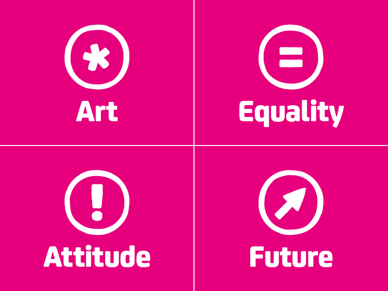 4 white icons on a pink background. 1. An asterisk in a circle. 2. An equals sign in a circle. 3. An exclamation mark in a circle. 4. An arrow in a circle.