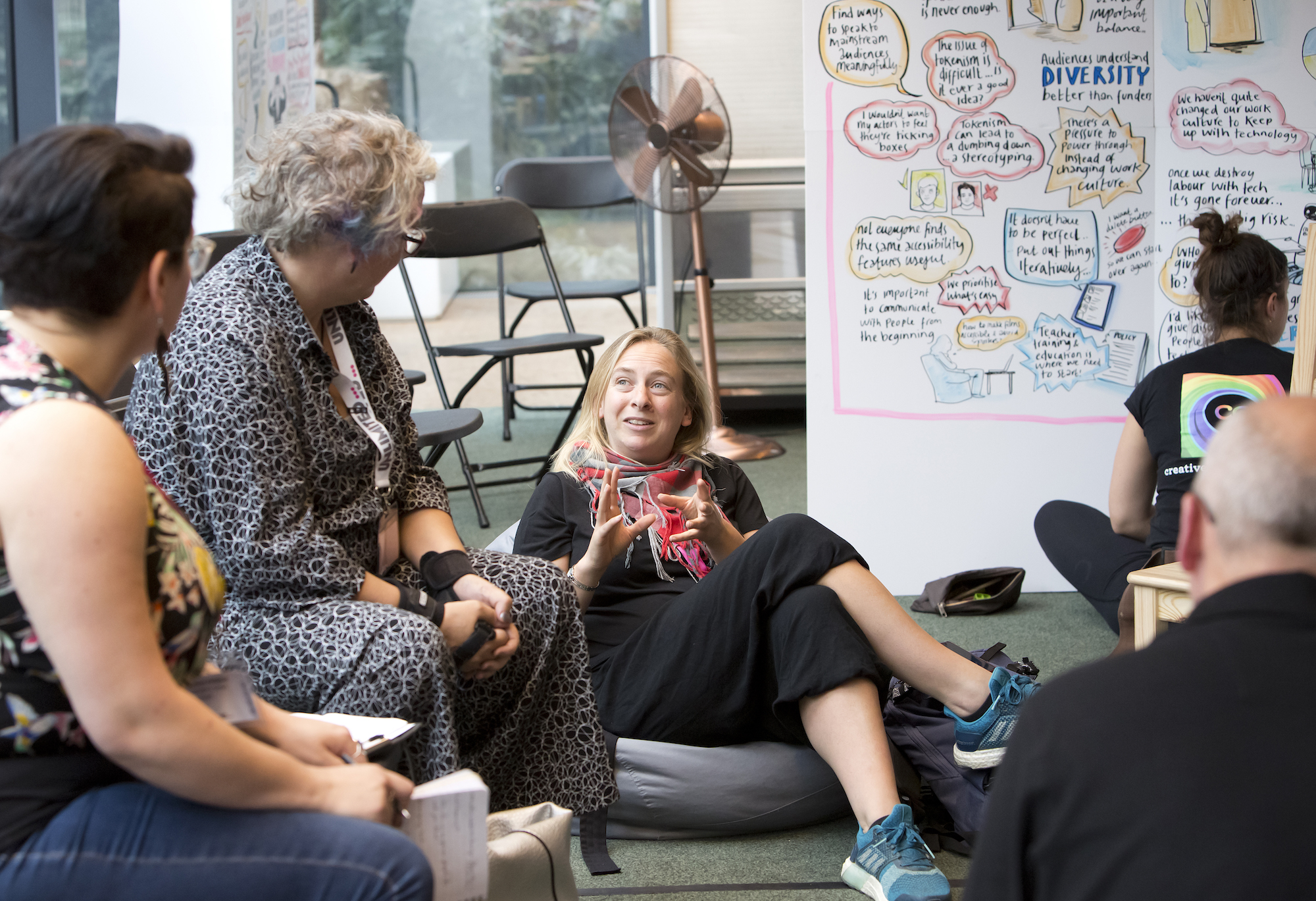 A group of Symposium delegates sitting around talking. Some are on chairs and one is on a bean bag on the floor. In the background we see a fan and a board filled with colourful visual notes.